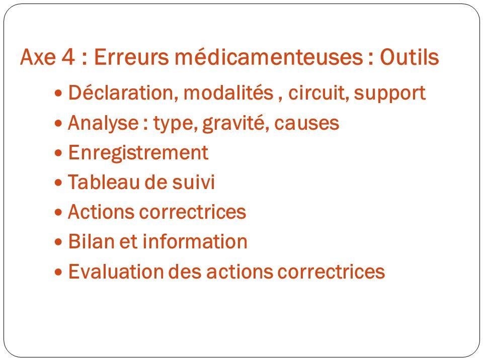 Axe 4 : Erreurs médicamenteuses : Outils
