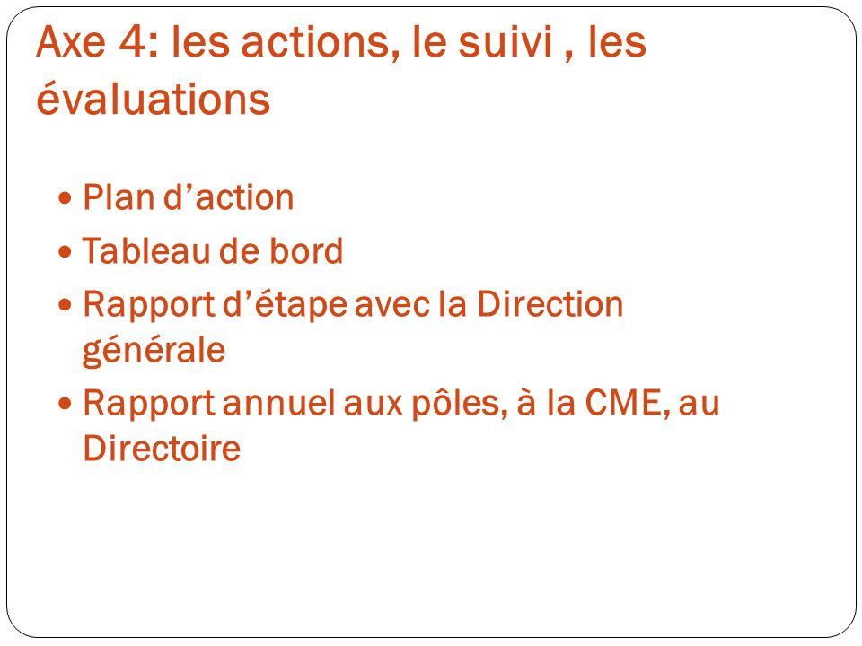 Axe 4: les actions, le suivi , les évaluations