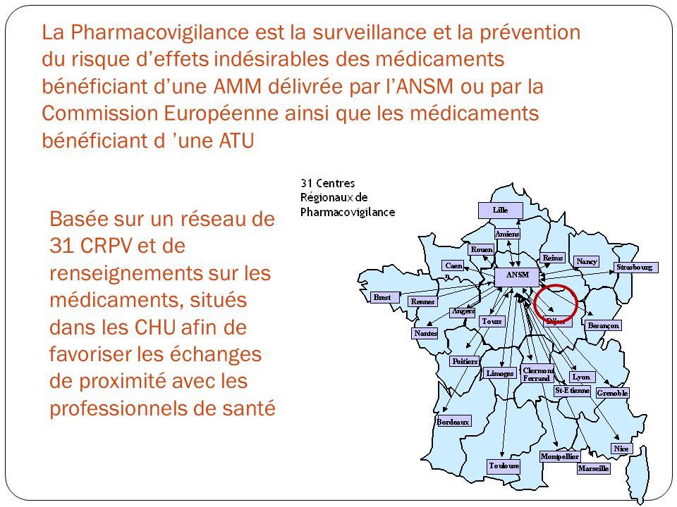 La Pharmacovigilance est la surveillance et la prévention du risque d'effets indésirables des médicaments bénéficiant d'une AMM délivrée par l'ANSM ou par la Commission Européenne ainsi que les médicaments bénéficiant d 'une ATU
