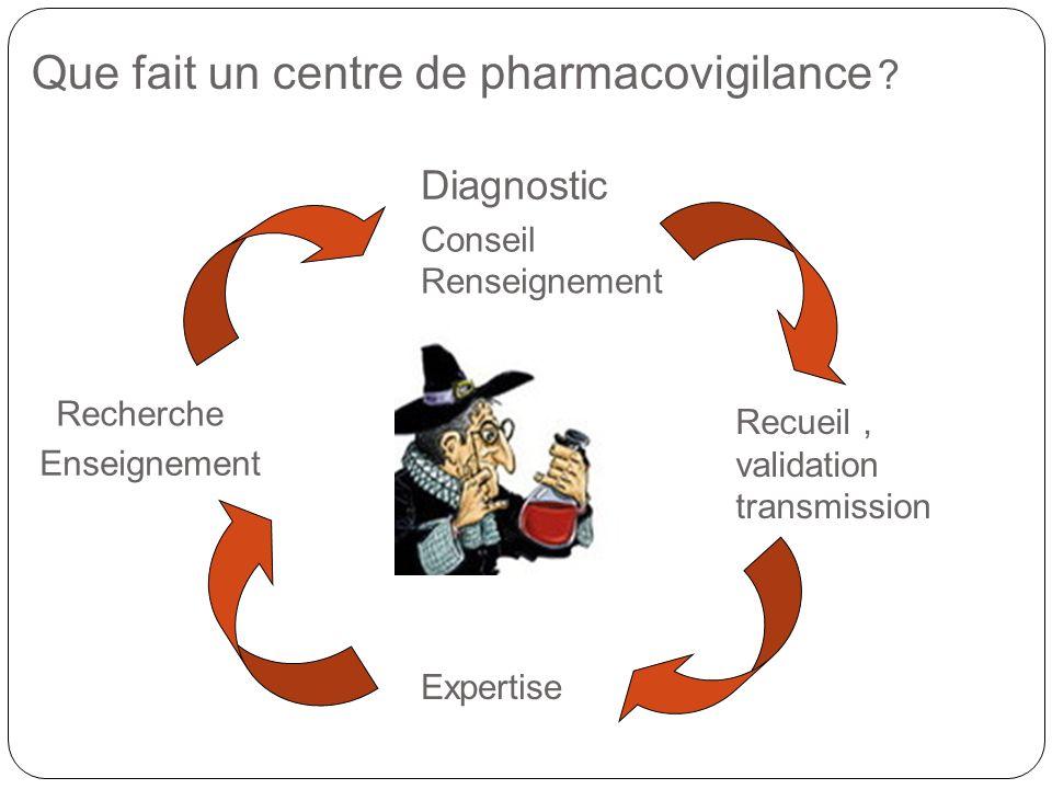 Que fait un centre de pharmacovigilance