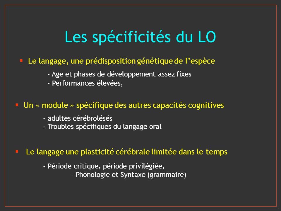 Les spécificités du LO Le langage, une prédisposition génétique de l'espèce.