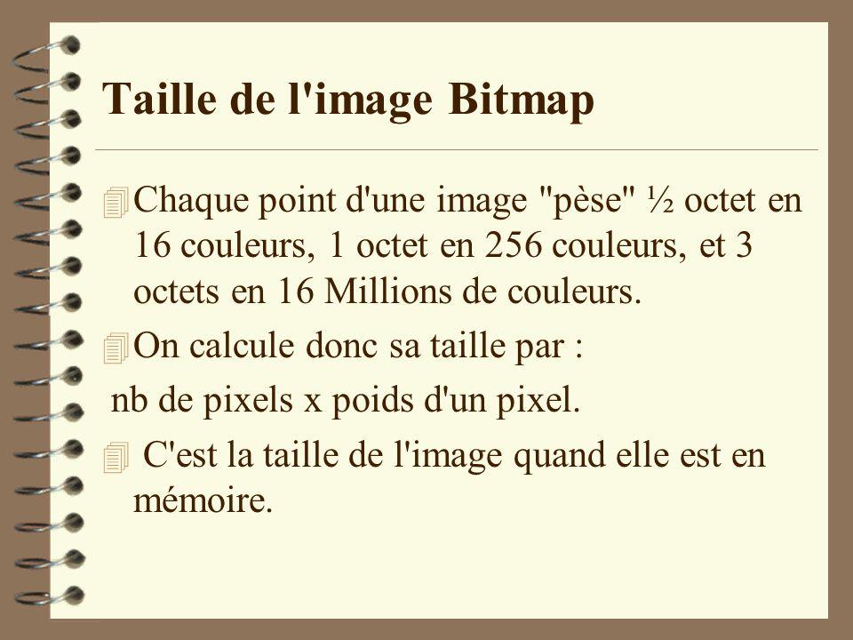 Taille de l image Bitmap