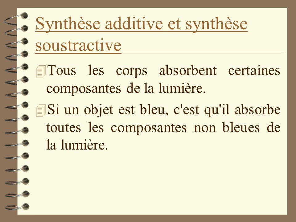 Synthèse additive et synthèse soustractive