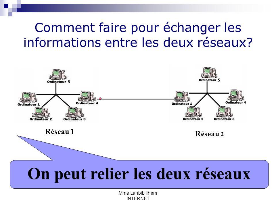 Comment faire pour échanger les informations entre les deux réseaux