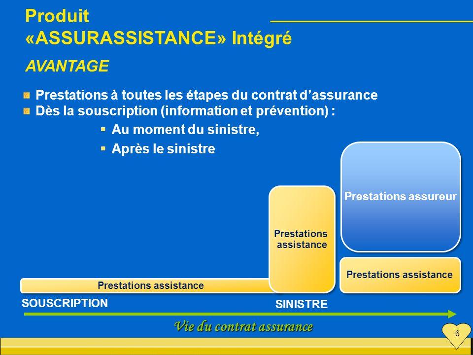 Prestations assistance Prestations assistance Vie du contrat assurance