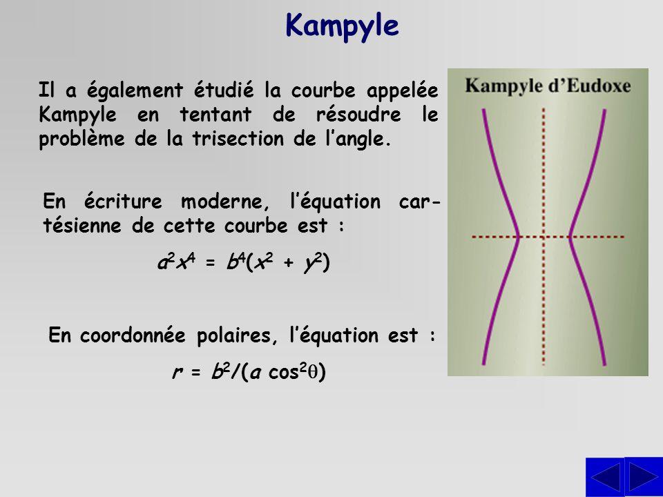 Kampyle Il a également étudié la courbe appelée Kampyle en tentant de résoudre le problème de la trisection de l'angle.