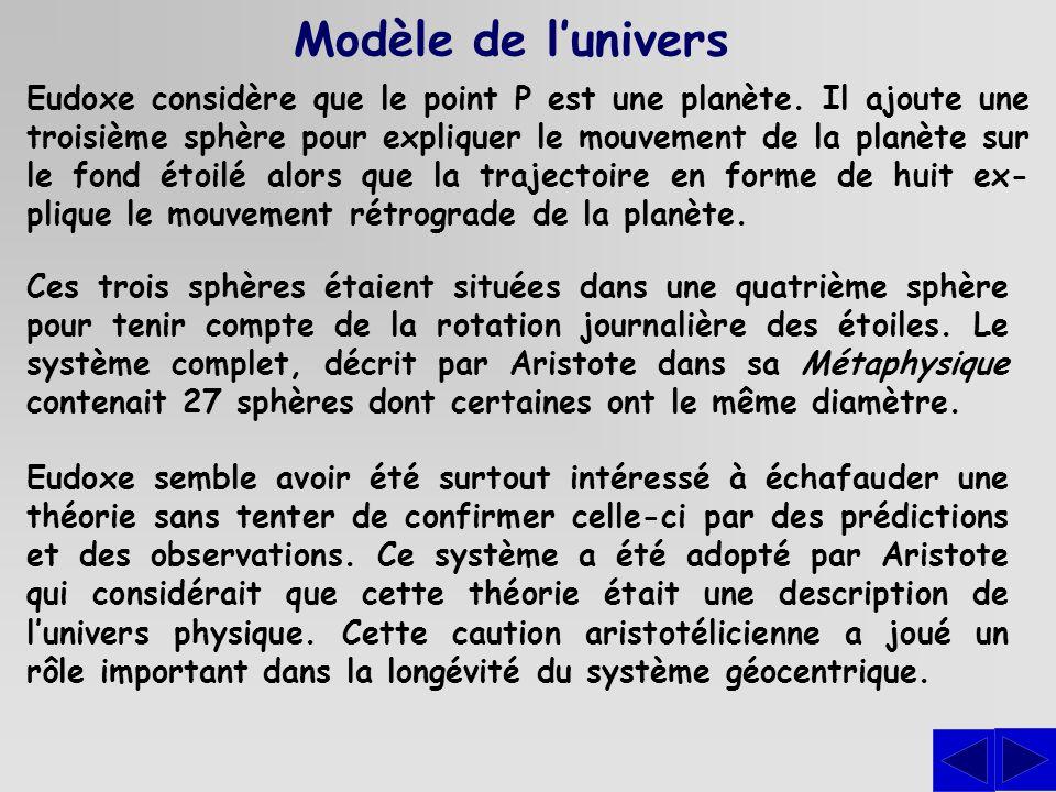 Modèle de l'univers