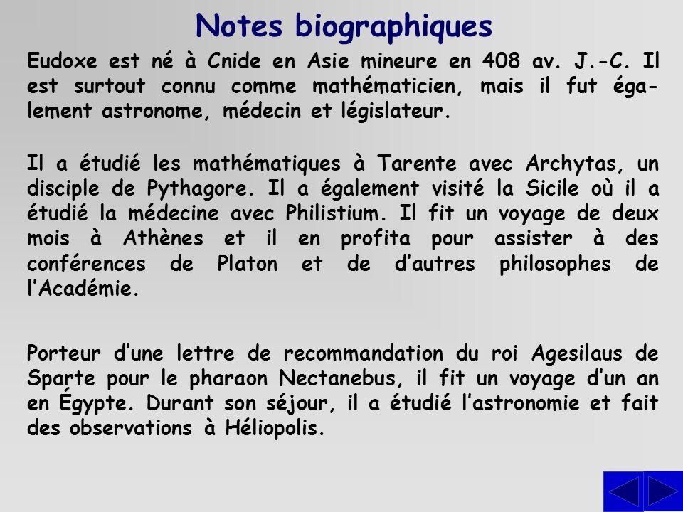 Notes biographiques