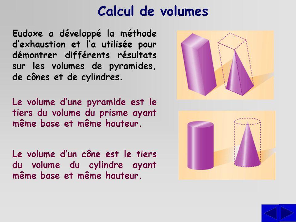 Calcul de volumes