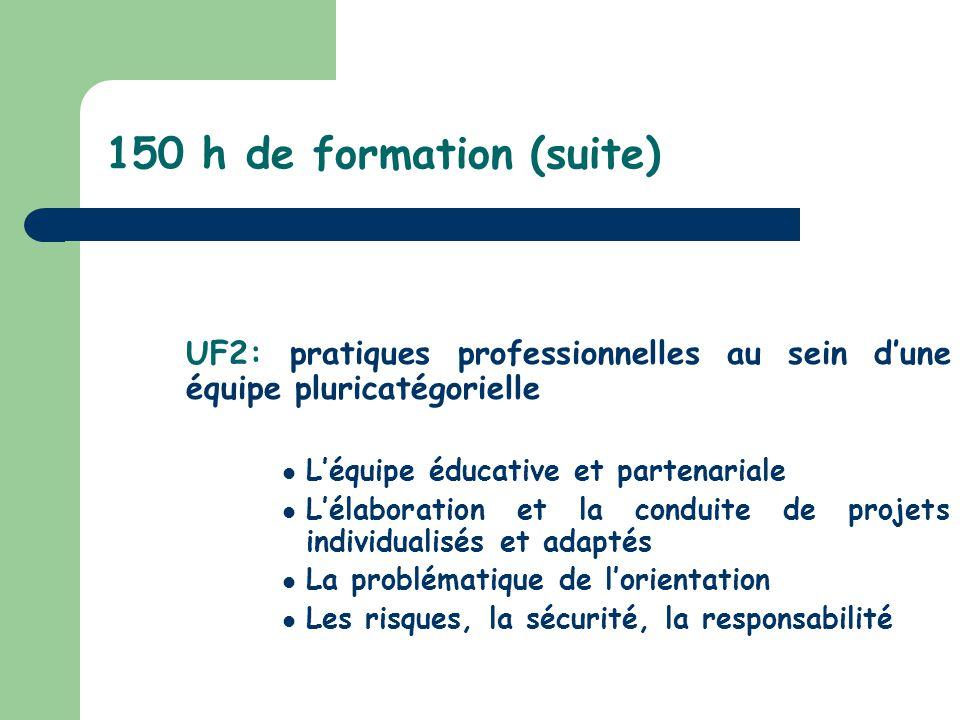 150 h de formation (suite) UF2: pratiques professionnelles au sein d'une équipe pluricatégorielle.