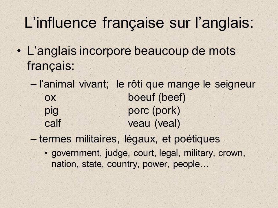 L'influence française sur l'anglais: