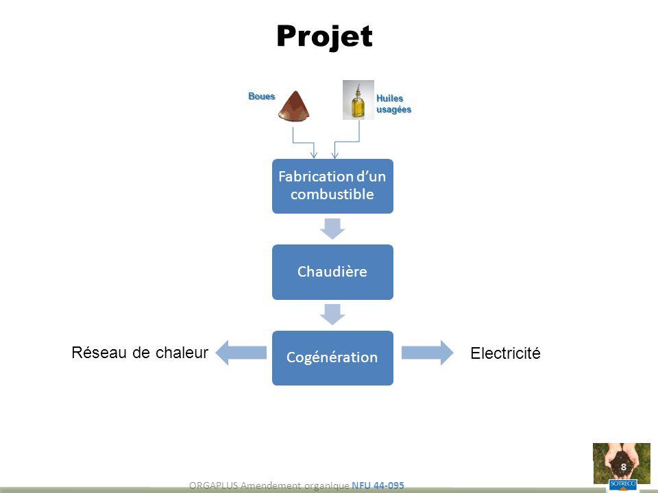 Projet Réseau de chaleur Electricité SOTRECO