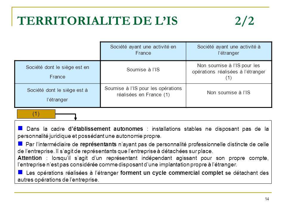 TERRITORIALITE DE L'IS 2/2