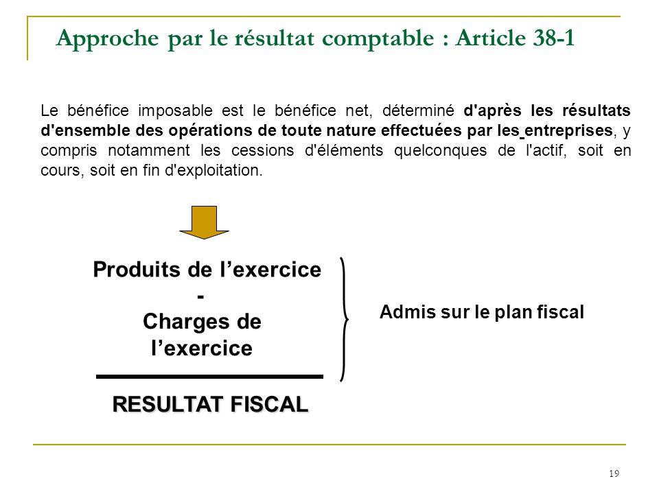 Approche par le résultat comptable : Article 38-1