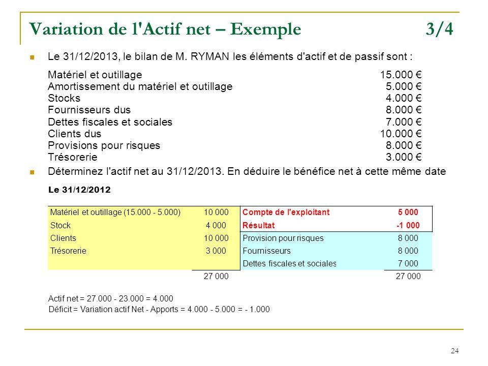 Variation de l Actif net – Exemple 3/4