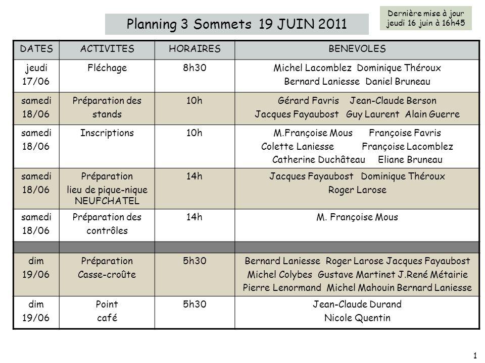 Planning 3 Sommets 19 JUIN 2011 DATES ACTIVITES HORAIRES BENEVOLES