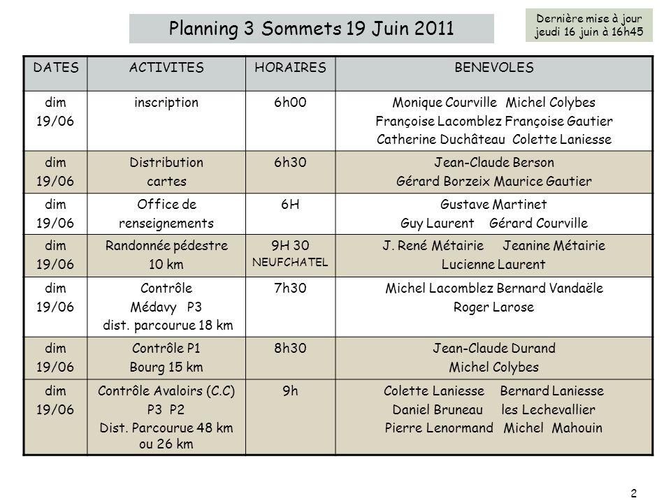 Planning 3 Sommets 19 Juin 2011 DATES ACTIVITES HORAIRES BENEVOLES dim
