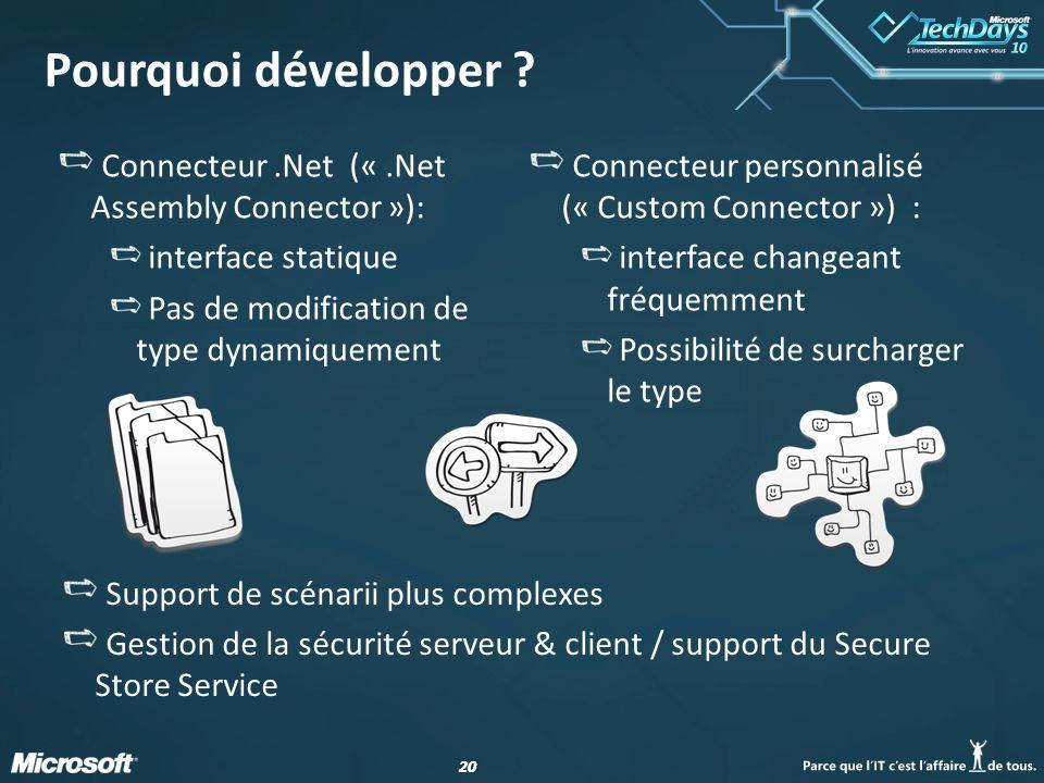 Pourquoi développer Connecteur .Net (« .Net Assembly Connector »):