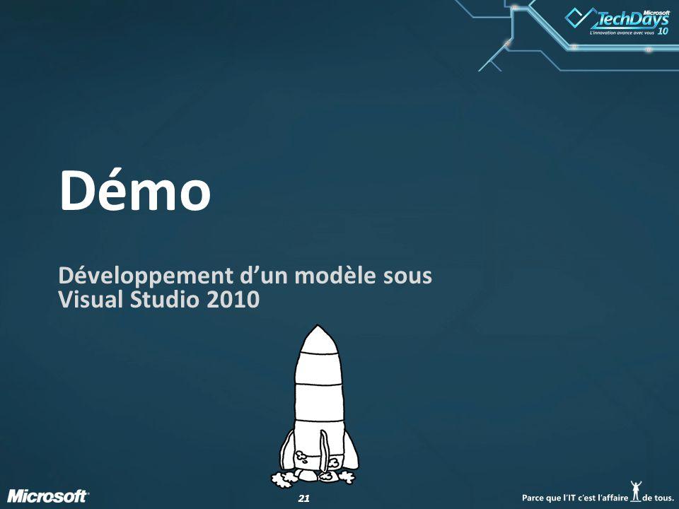 Développement d'un modèle sous Visual Studio 2010