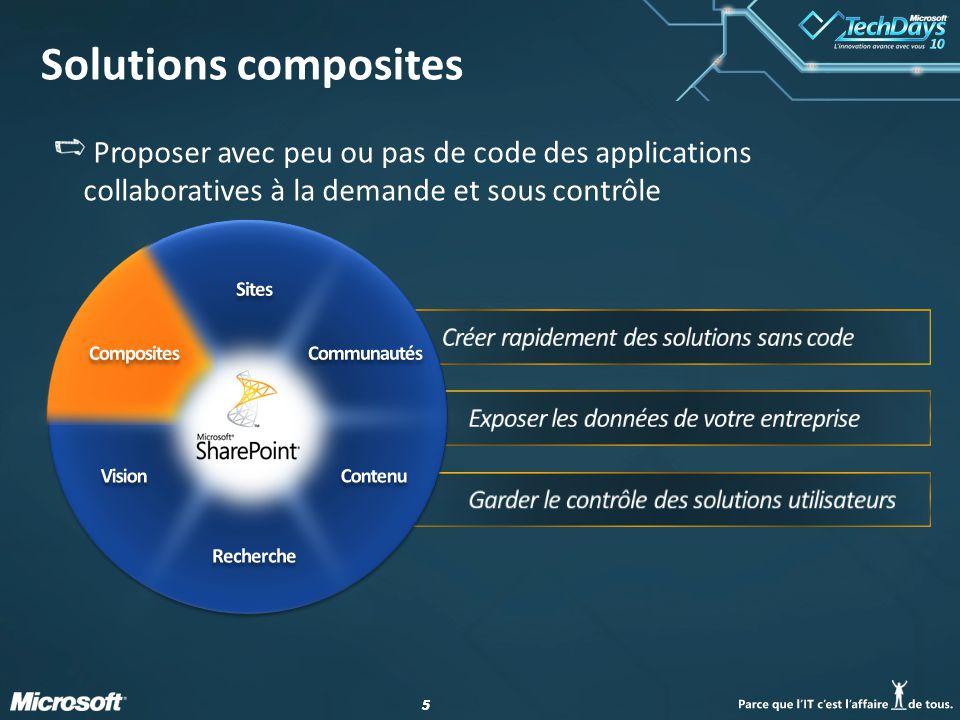 Solutions composites Proposer avec peu ou pas de code des applications collaboratives à la demande et sous contrôle.