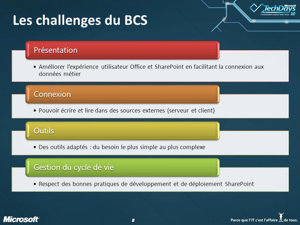 Les challenges du BCS Présentation Connexion Outils