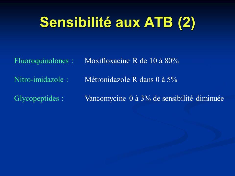 Sensibilité aux ATB (2) Fluoroquinolones : Moxifloxacine R de 10 à 80%