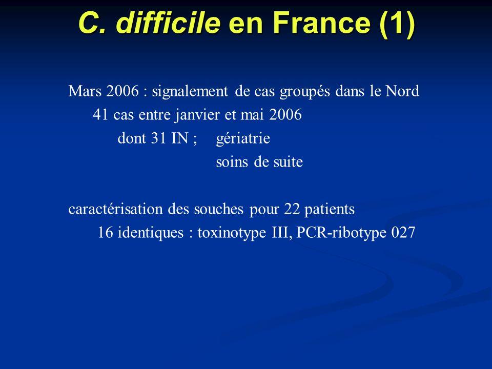 C. difficile en France (1)