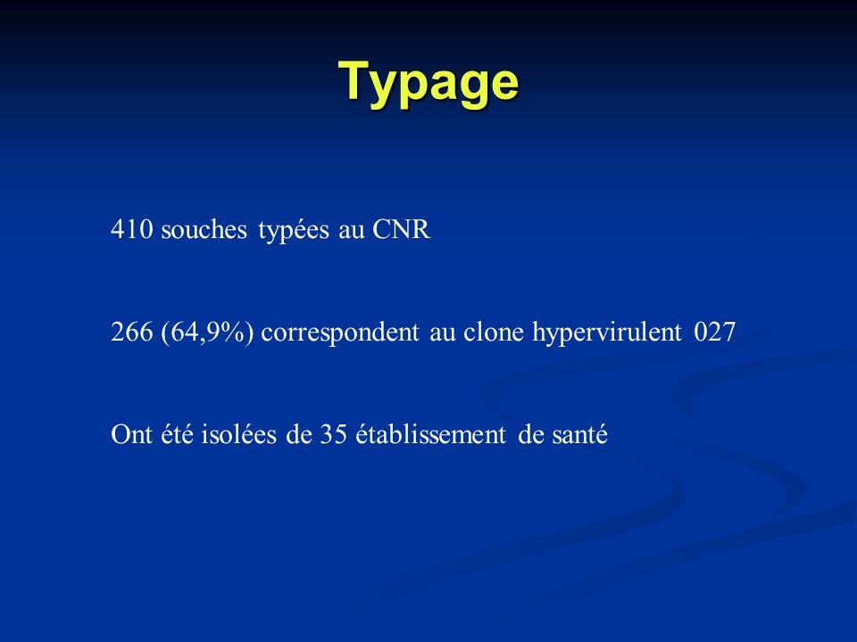 Typage 410 souches typées au CNR