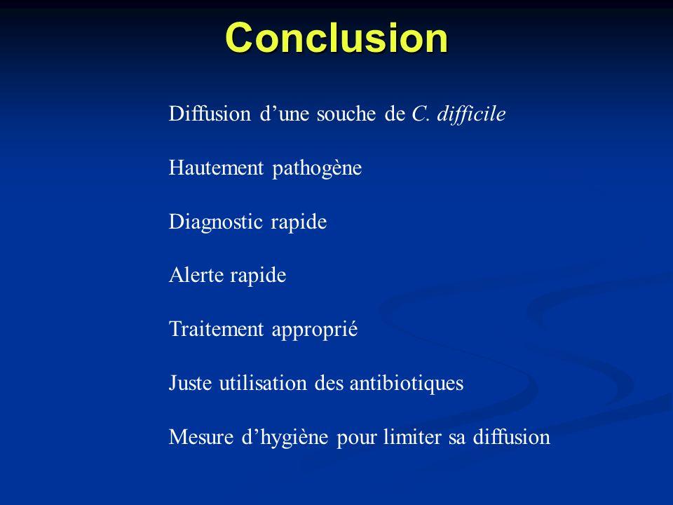 Conclusion Diffusion d'une souche de C. difficile Hautement pathogène