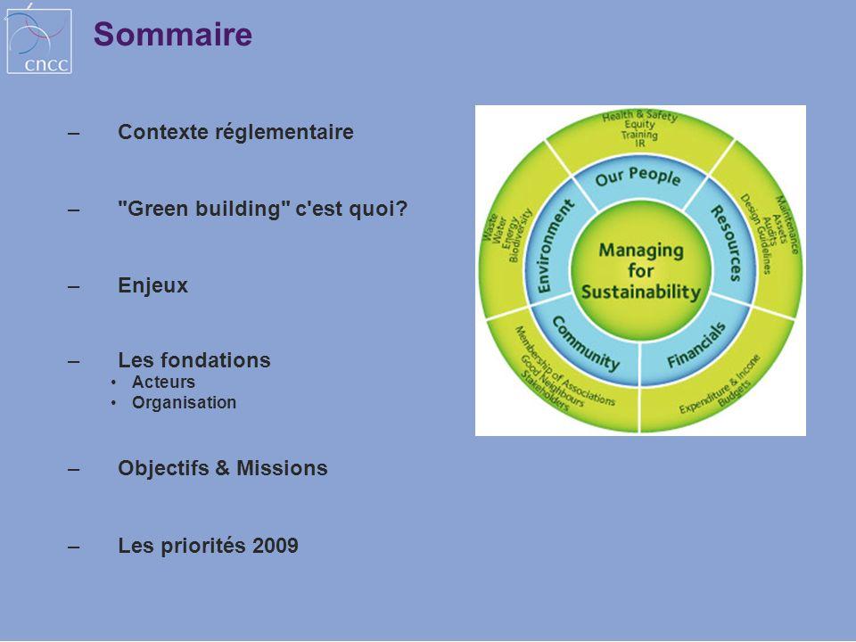 Sommaire Contexte réglementaire Green building c est quoi Enjeux