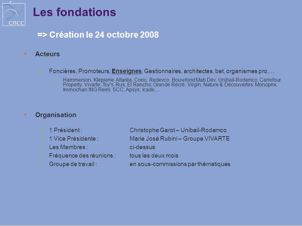 Les fondations => Création le 24 octobre 2008 Acteurs Organisation