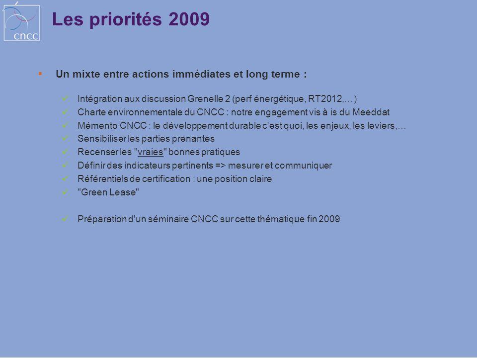 Les priorités 2009 Un mixte entre actions immédiates et long terme :