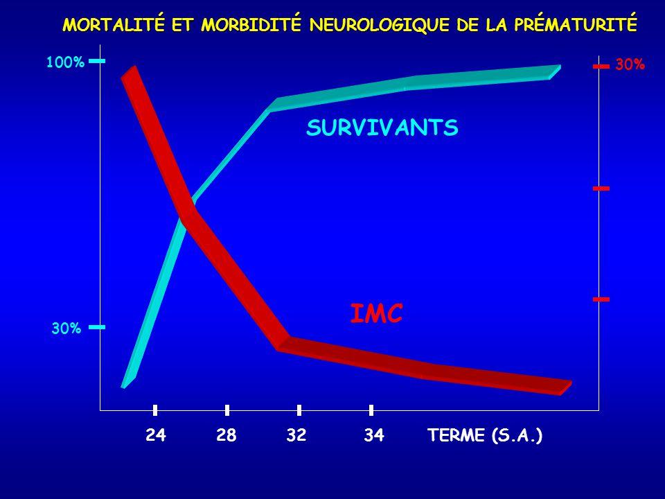 IMC SURVIVANTS MORTALITÉ ET MORBIDITÉ NEUROLOGIQUE DE LA PRÉMATURITÉ