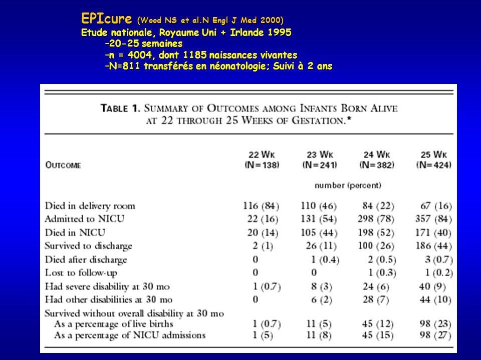 EPIcure (Wood NS et al.N Engl J Med 2000)