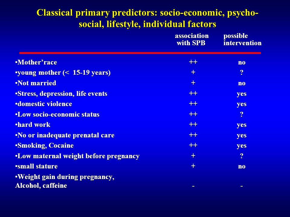 Classical primary predictors: socio-economic, psycho-social, lifestyle, individual factors