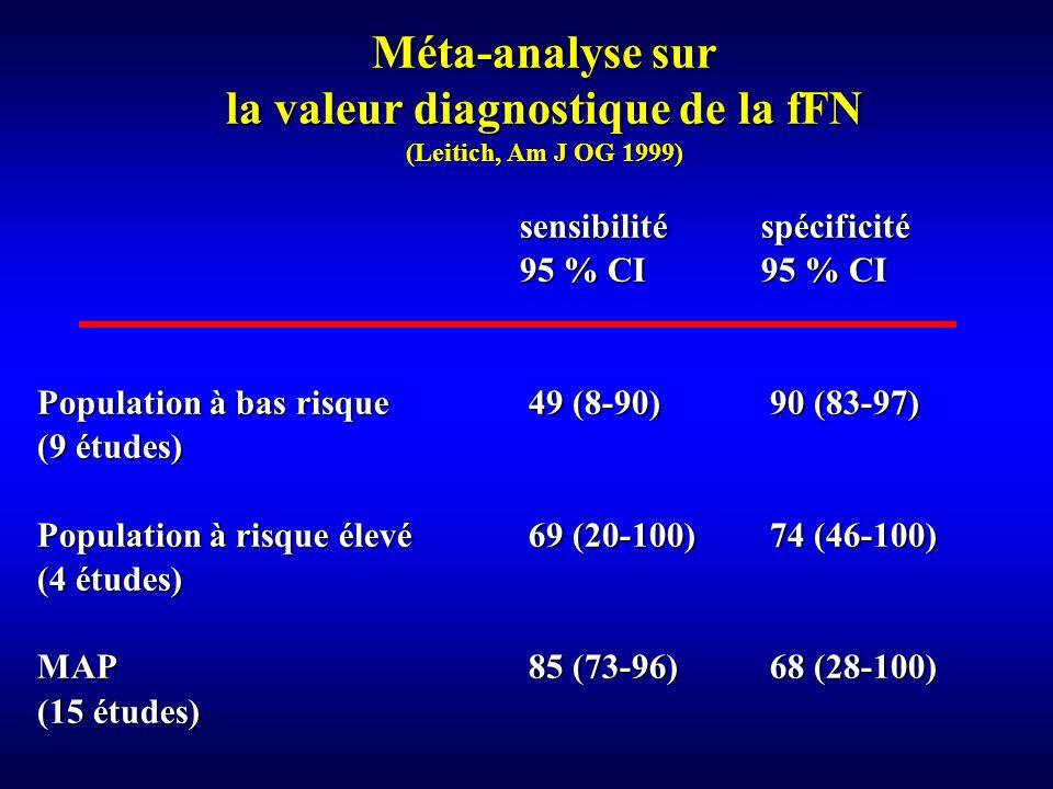 Méta-analyse sur la valeur diagnostique de la fFN (Leitich, Am J OG 1999)
