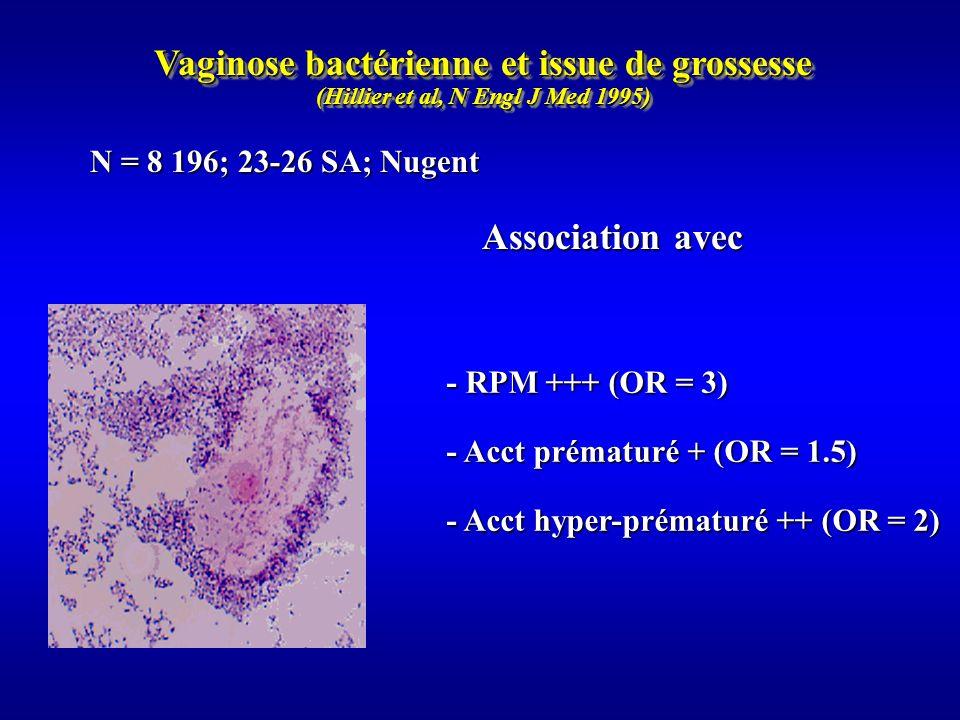 Vaginose bactérienne et issue de grossesse