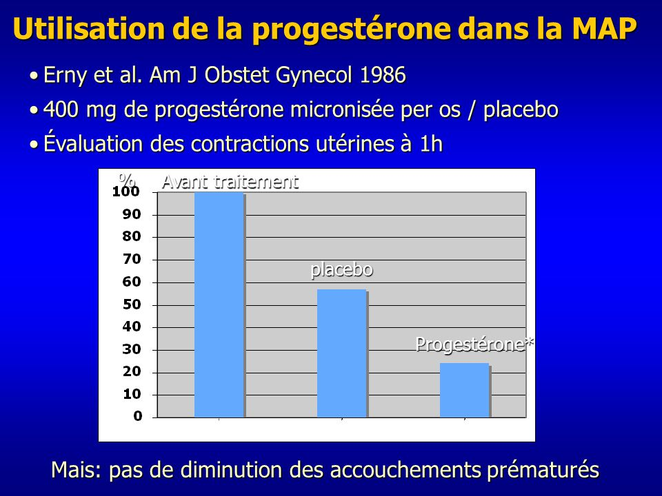 Utilisation de la progestérone dans la MAP