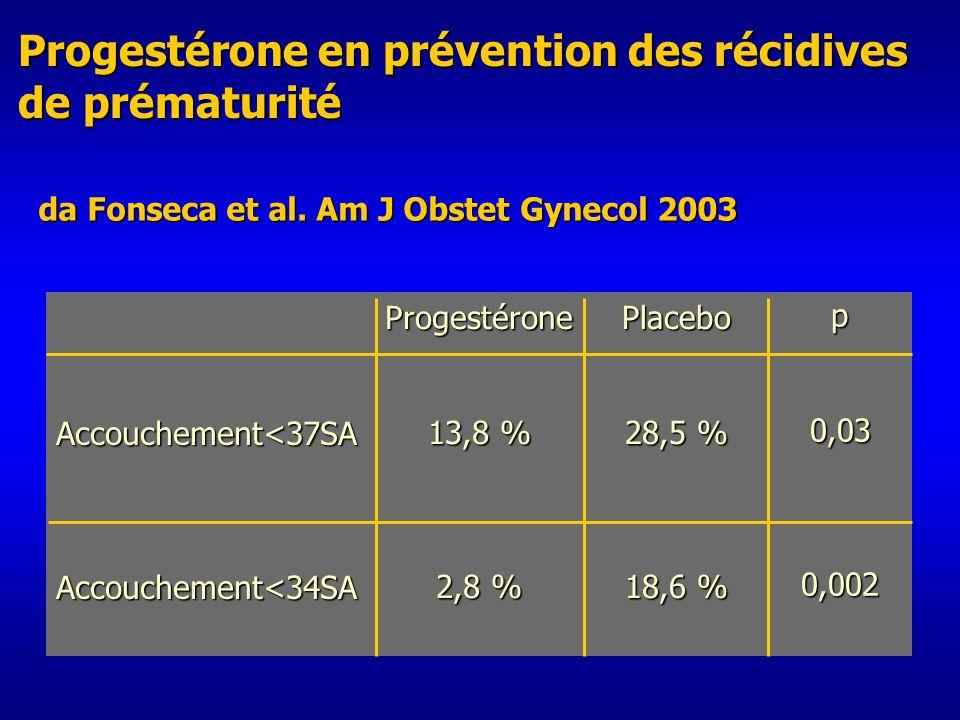 Progestérone en prévention des récidives de prématurité