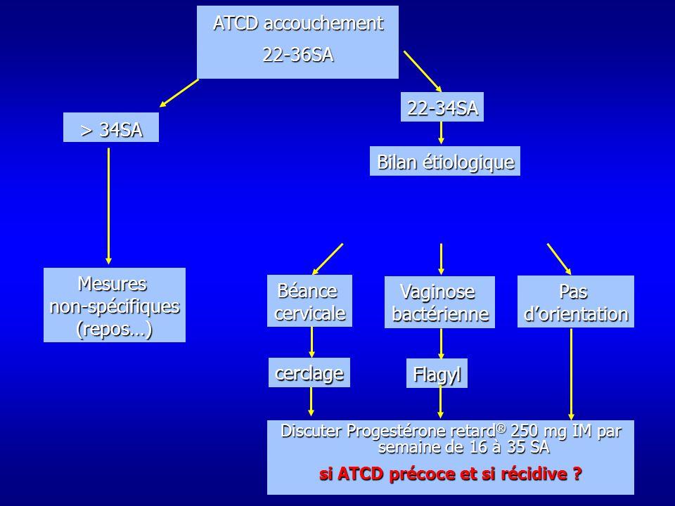 si ATCD précoce et si récidive