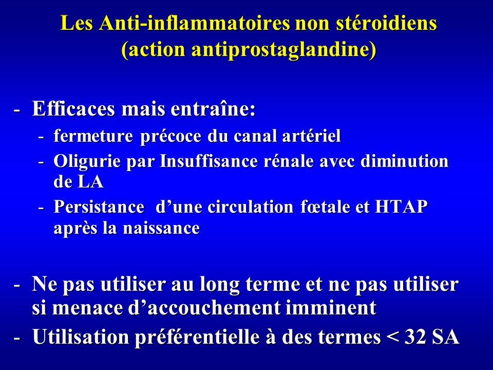 Les Anti-inflammatoires non stéroidiens (action antiprostaglandine)