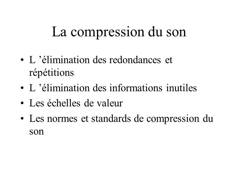 La compression du son L 'élimination des redondances et répétitions