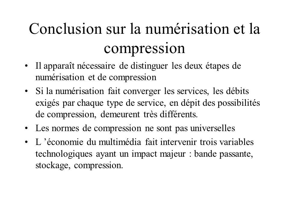 Conclusion sur la numérisation et la compression