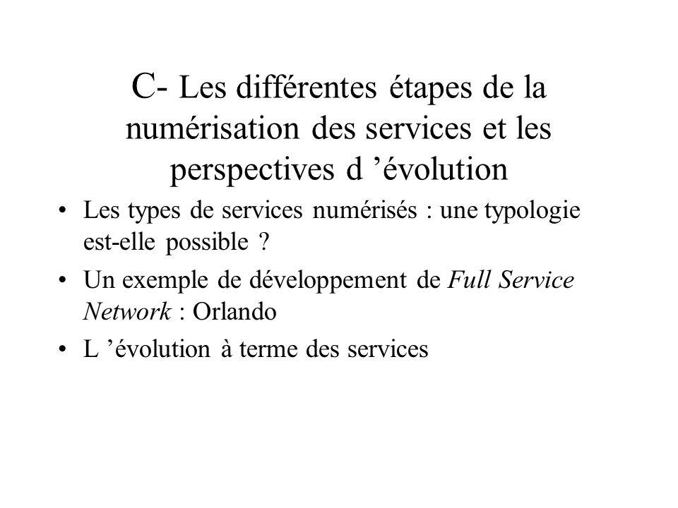 C- Les différentes étapes de la numérisation des services et les perspectives d 'évolution