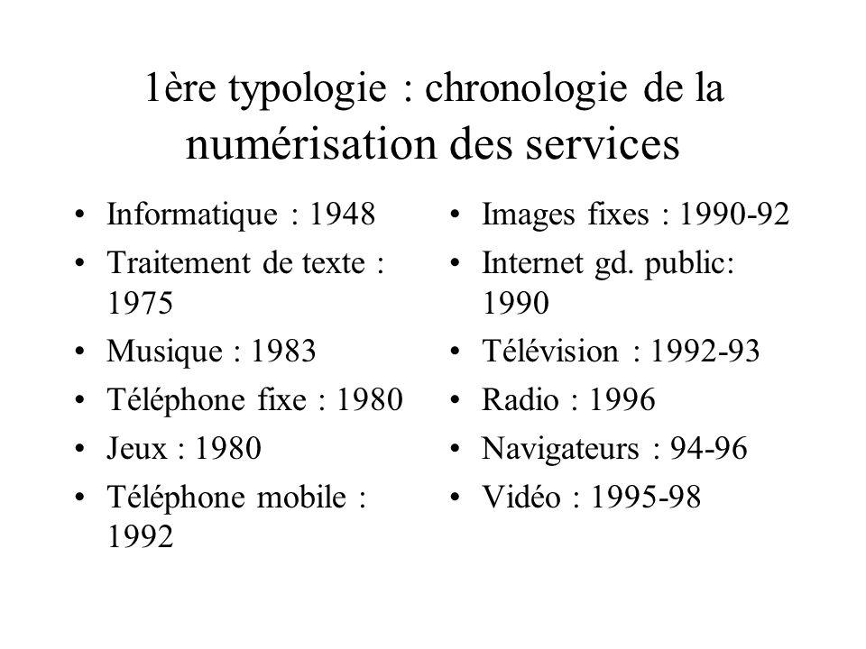 1ère typologie : chronologie de la numérisation des services