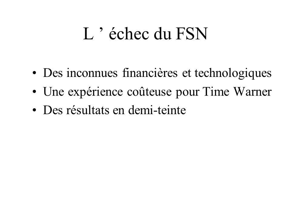 L ' échec du FSN Des inconnues financières et technologiques