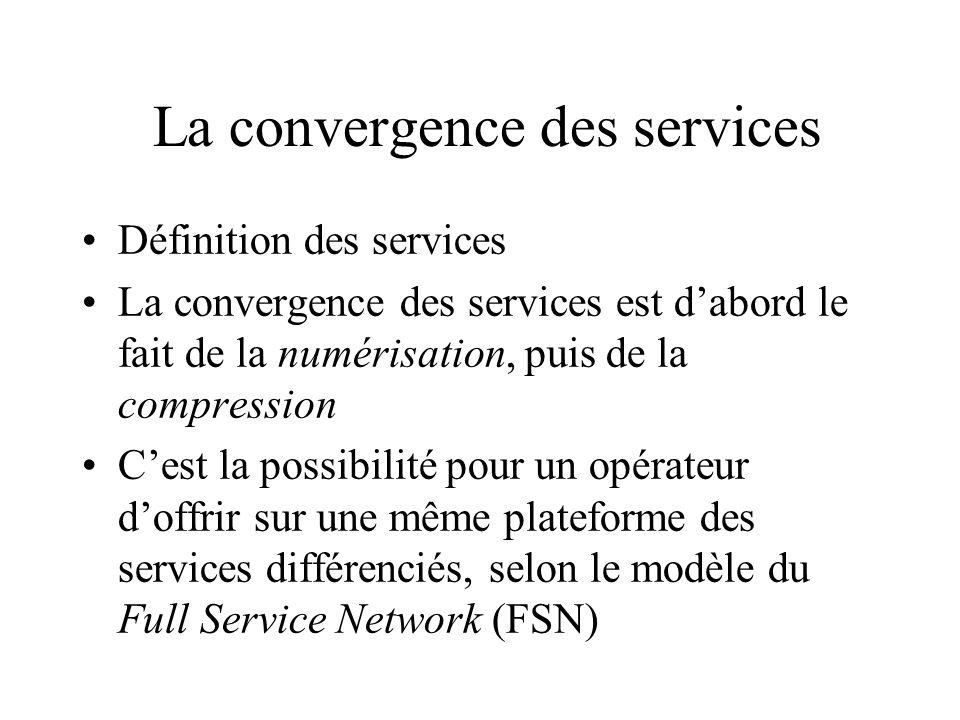La convergence des services