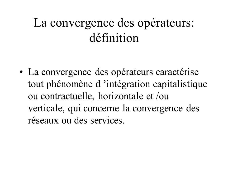 La convergence des opérateurs: définition