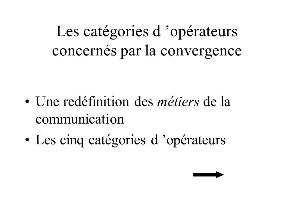 Les catégories d 'opérateurs concernés par la convergence