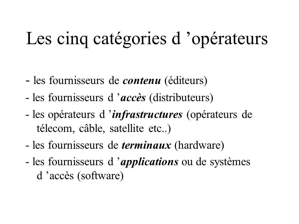 Les cinq catégories d 'opérateurs